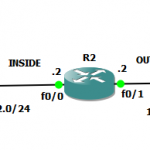 cisco zone based firewall topology