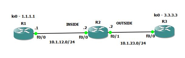 cisco zone based firewall tutorial