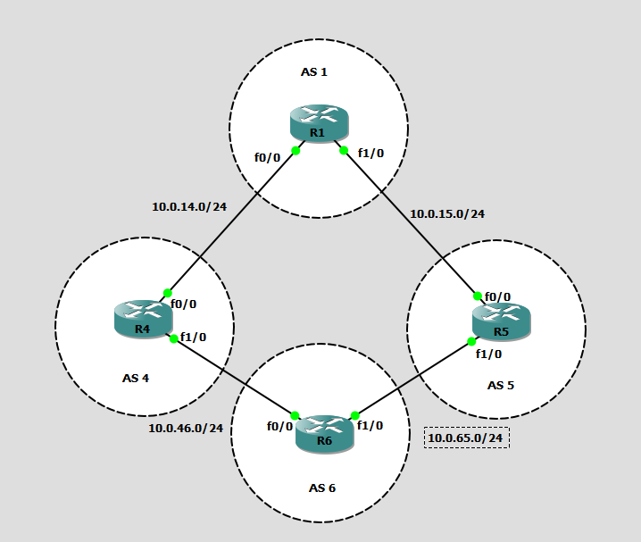 bgp weight attribute topology