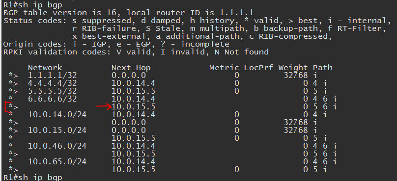 BGP Weight Attribute: Rogers CCIE Blog