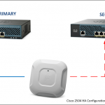 Cisco WLC 2504 High Availability Configuration