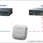 Cisco WLC 2504 High Availability Configuration