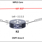 mpls configuration step by step ospf topology