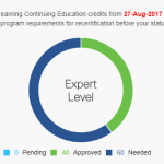 CCIE Continuing Education Program