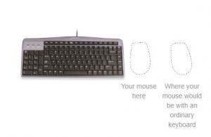 evoluent keyboard left hand keypad