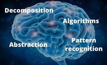 four cornerstones of computational thinking